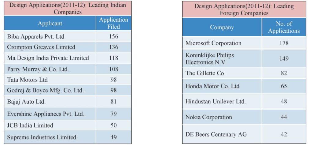 design-graph-3