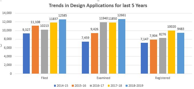 trend-in-design