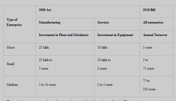 micre-enterprise