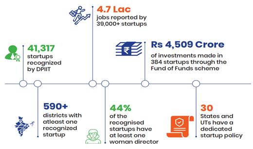 startupindia2